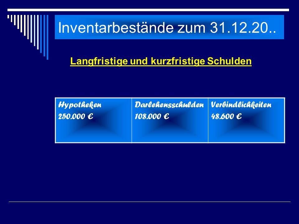 Inventarbestände zum 31.12.20.. Langfristige und kurzfristige Schulden