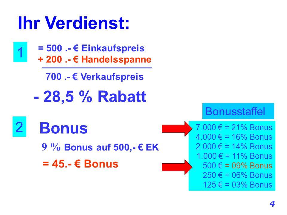 Ihr Verdienst: - 28,5 % Rabatt Bonus 1 2 Bonusstaffel