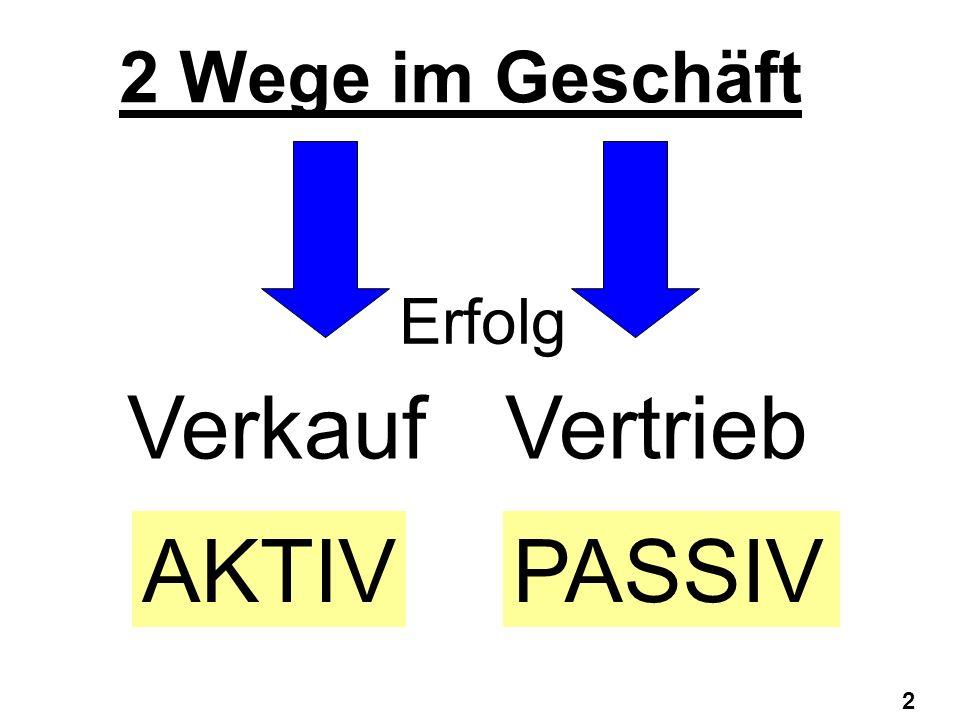 2 Wege im Geschäft Erfolg Verkauf Vertrieb AKTIV PASSIV 2