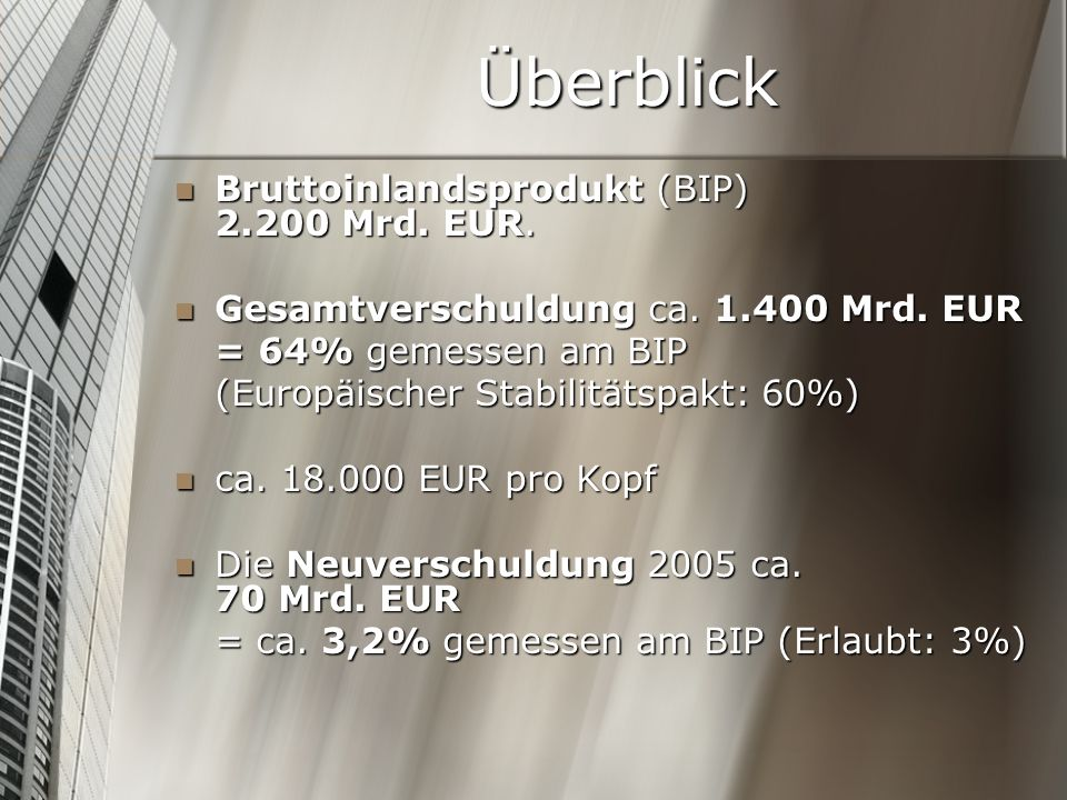 Überblick Bruttoinlandsprodukt (BIP) 2.200 Mrd. EUR.