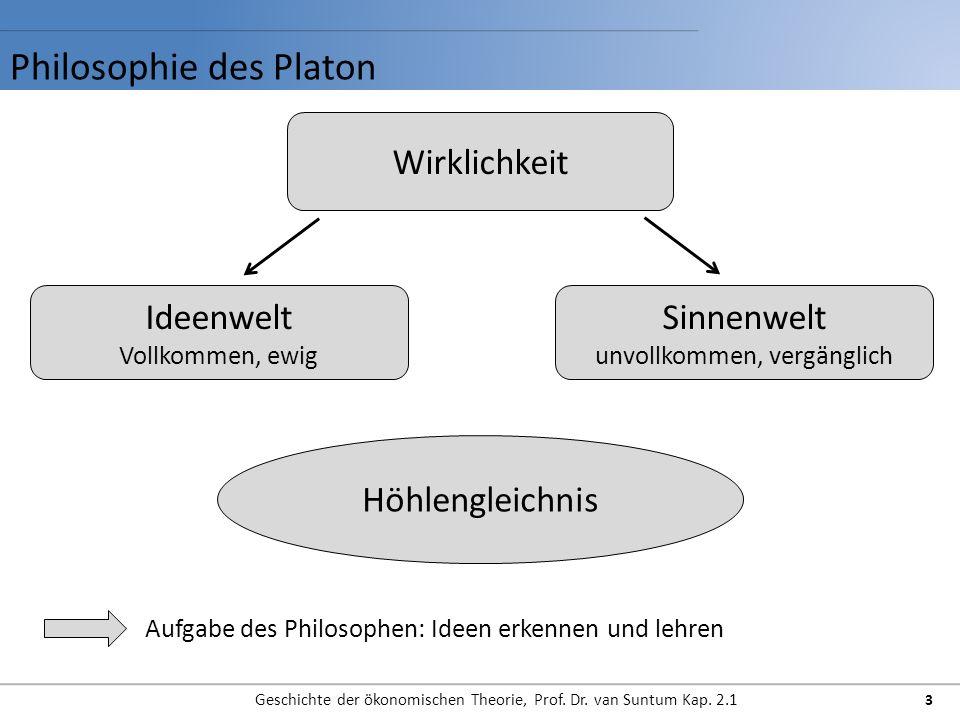 Philosophie des Platon