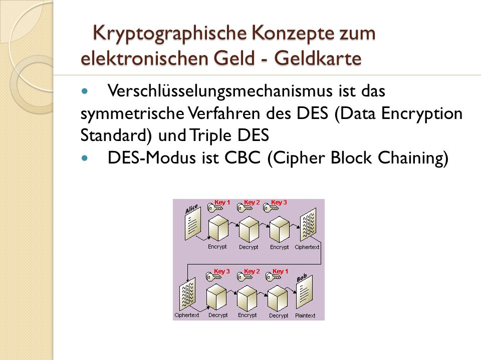 Kryptographische Konzepte zum elektronischen Geld - Geldkarte