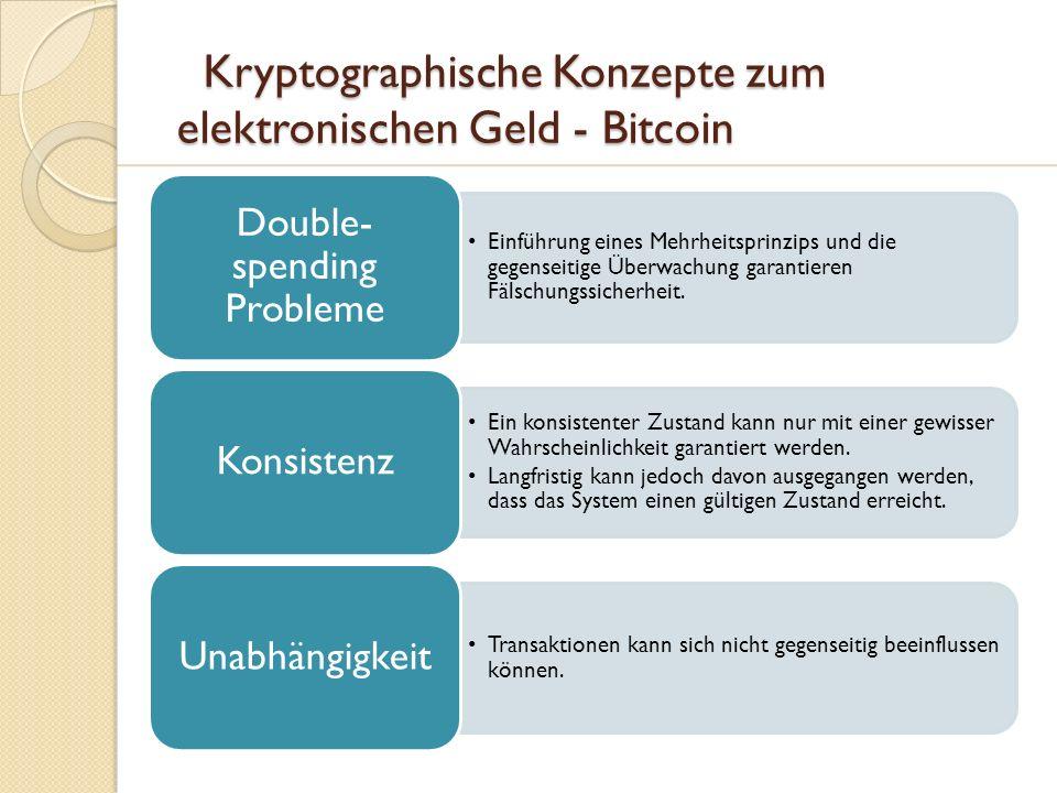 Kryptographische Konzepte zum elektronischen Geld - Bitcoin