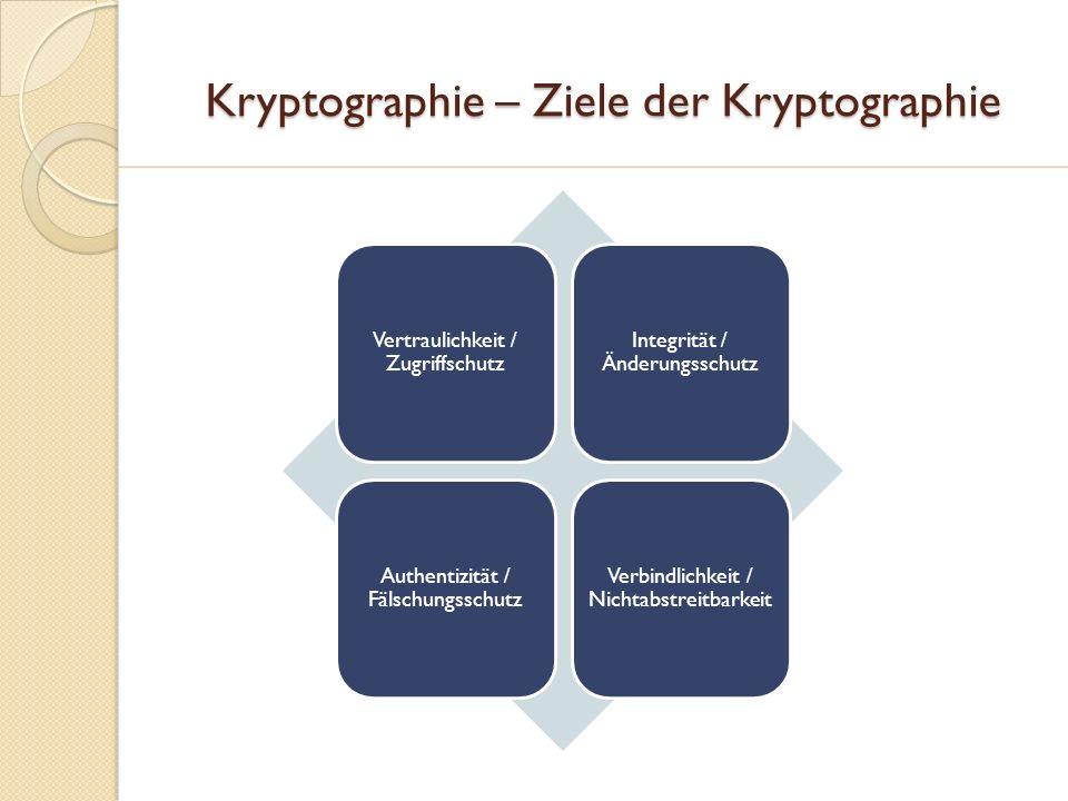 Kryptographie – Ziele der Kryptographie