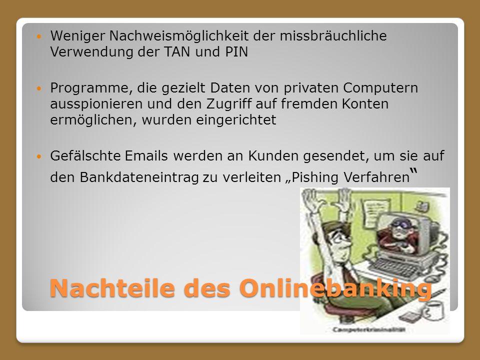 Nachteile des Onlinebanking
