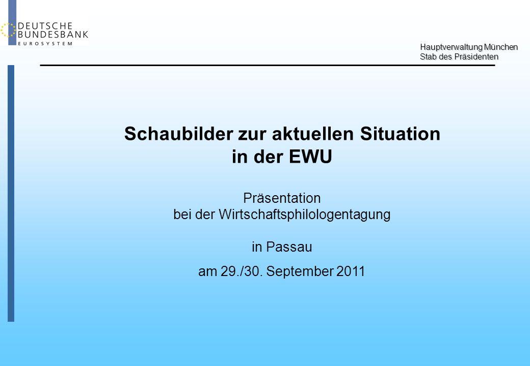 Schaubilder zur aktuellen Situation in der EWU