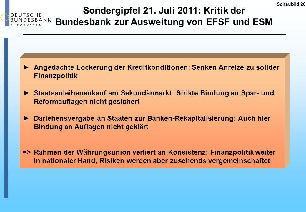 Schaubild 20 Sondergipfel 21. Juli 2011: Kritik der Bundesbank zur Ausweitung von EFSF und ESM.