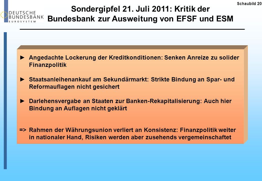 Schaubild 20Sondergipfel 21. Juli 2011: Kritik der Bundesbank zur Ausweitung von EFSF und ESM.