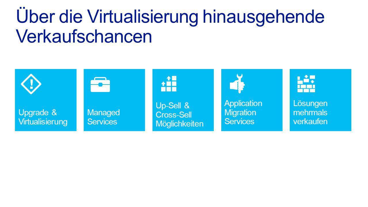 Über die Virtualisierung hinausgehende Verkaufschancen