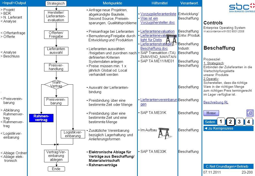 1 2 3 4 Strategisch > Projekt > BDK > N. Lieferant