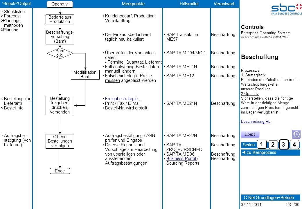 1 2 3 4 Operativ > Stücklisten > Forecast Planungs- methoden