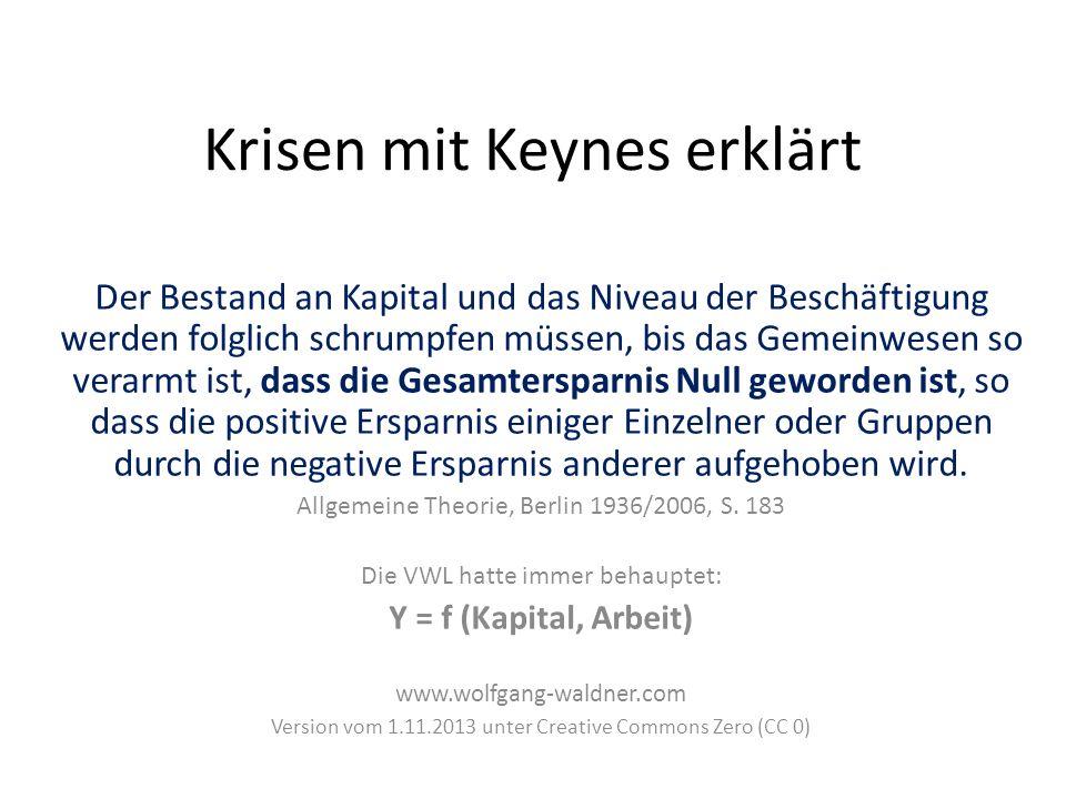 Krisen mit Keynes erklärt