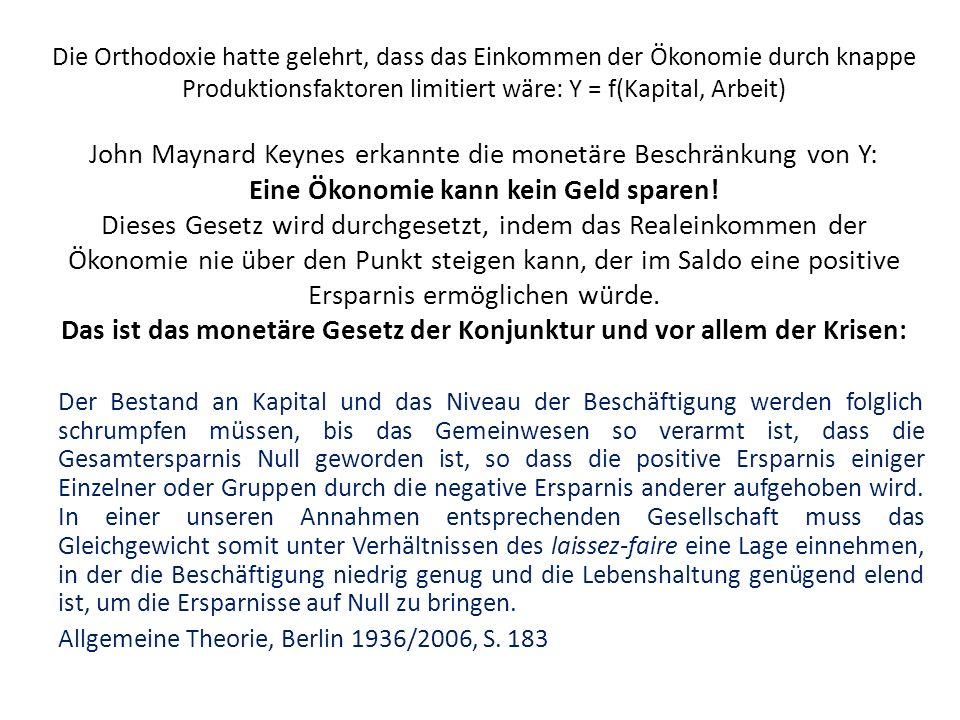 Die Orthodoxie hatte gelehrt, dass das Einkommen der Ökonomie durch knappe Produktionsfaktoren limitiert wäre: Y = f(Kapital, Arbeit) John Maynard Keynes erkannte die monetäre Beschränkung von Y: Eine Ökonomie kann kein Geld sparen! Dieses Gesetz wird durchgesetzt, indem das Realeinkommen der Ökonomie nie über den Punkt steigen kann, der im Saldo eine positive Ersparnis ermöglichen würde. Das ist das monetäre Gesetz der Konjunktur und vor allem der Krisen: