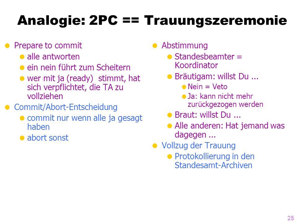 Analogie: 2PC == Trauungszeremonie