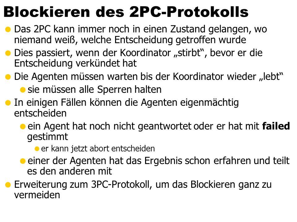 Blockieren des 2PC-Protokolls