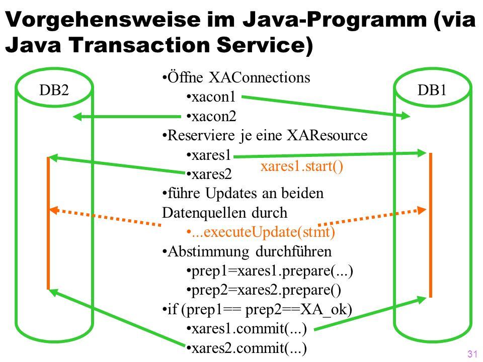 Vorgehensweise im Java-Programm (via Java Transaction Service)