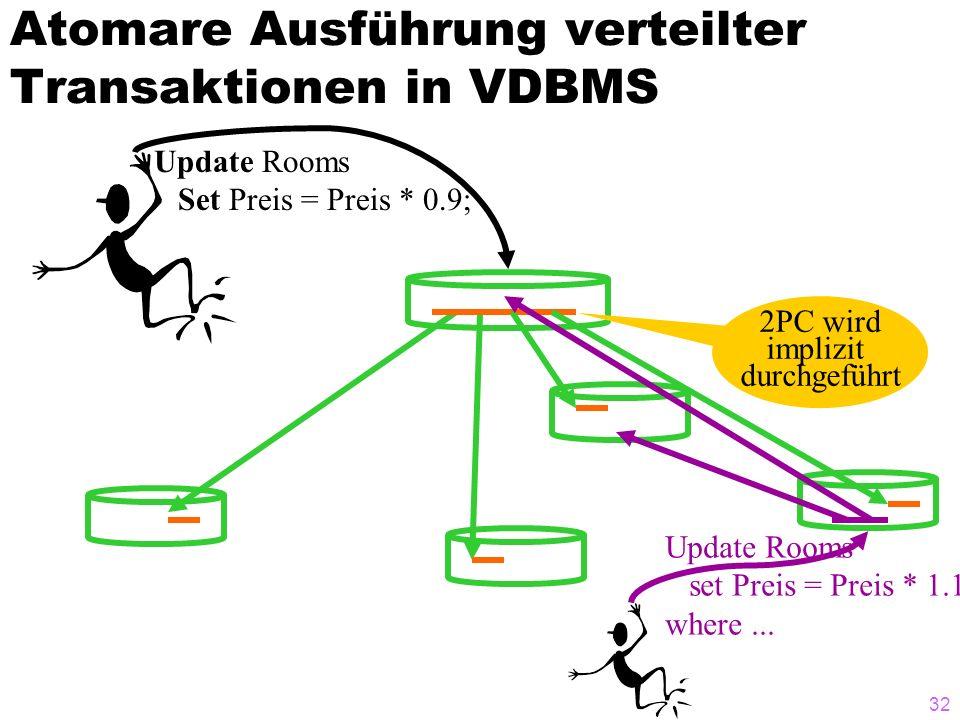 Atomare Ausführung verteilter Transaktionen in VDBMS