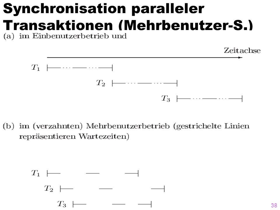 Synchronisation paralleler Transaktionen (Mehrbenutzer-S.)