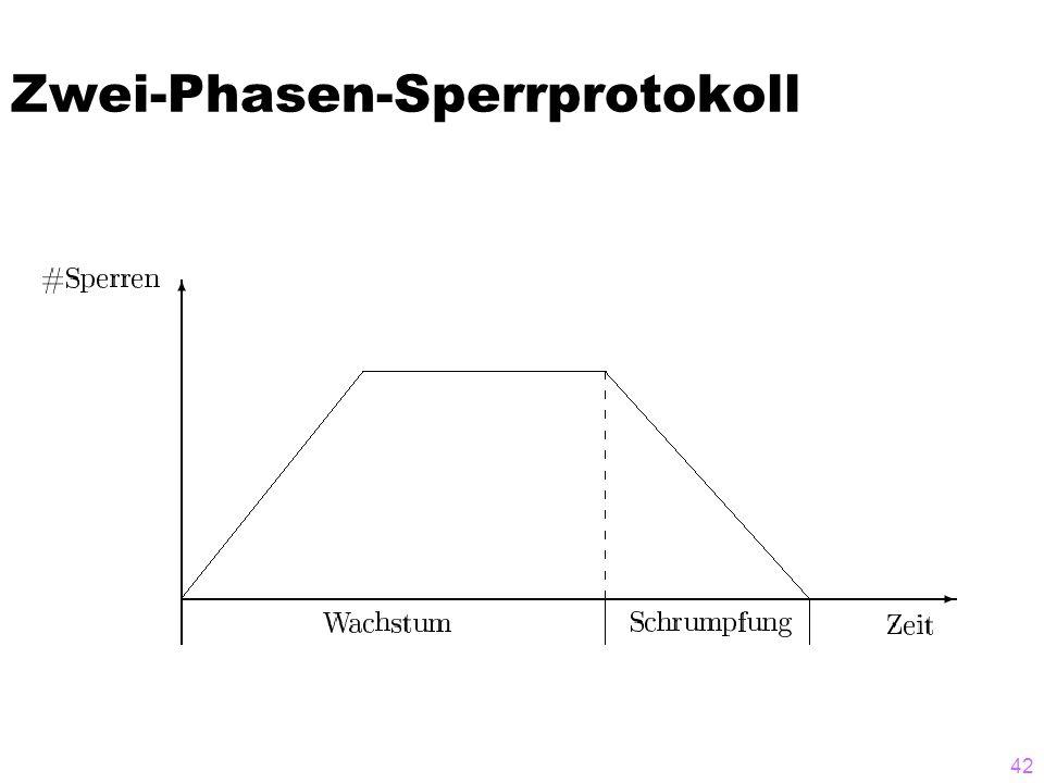 Zwei-Phasen-Sperrprotokoll