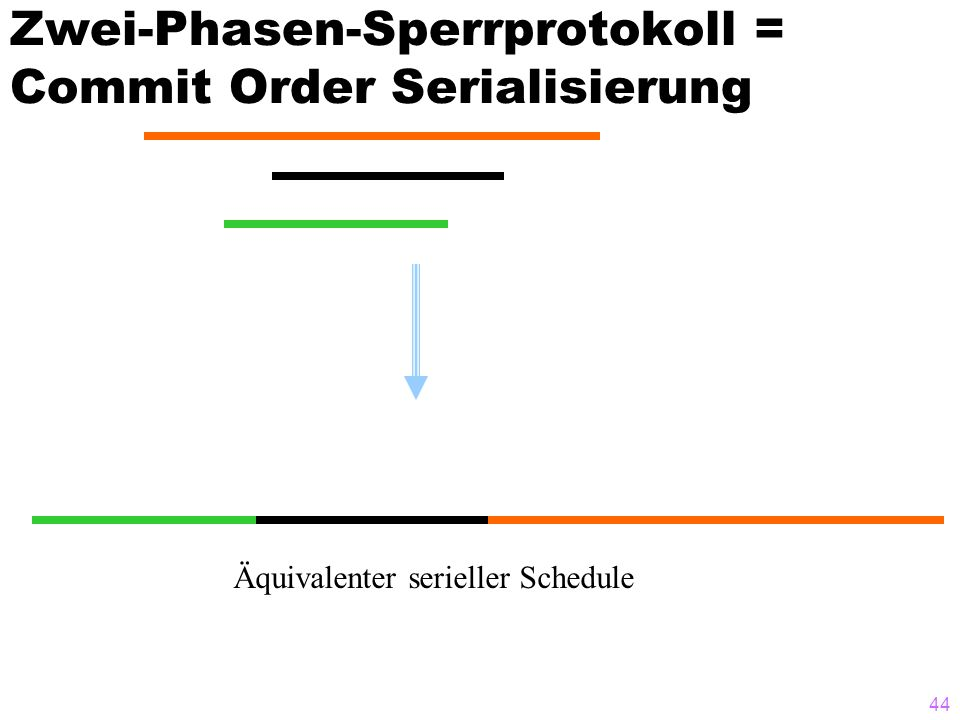 Zwei-Phasen-Sperrprotokoll = Commit Order Serialisierung