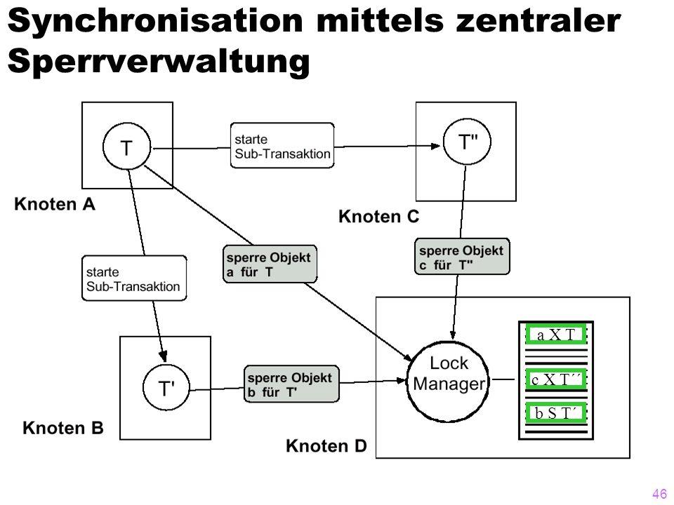 Synchronisation mittels zentraler Sperrverwaltung