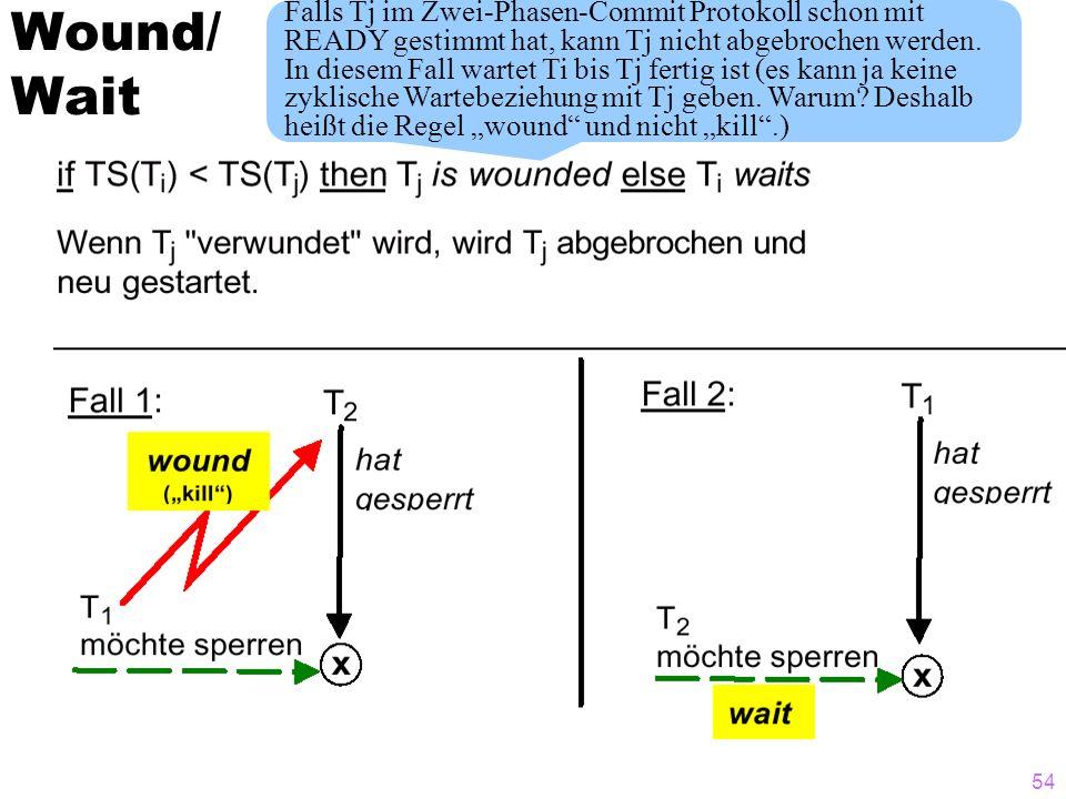 Wound/ Wait Falls Tj im Zwei-Phasen-Commit Protokoll schon mit