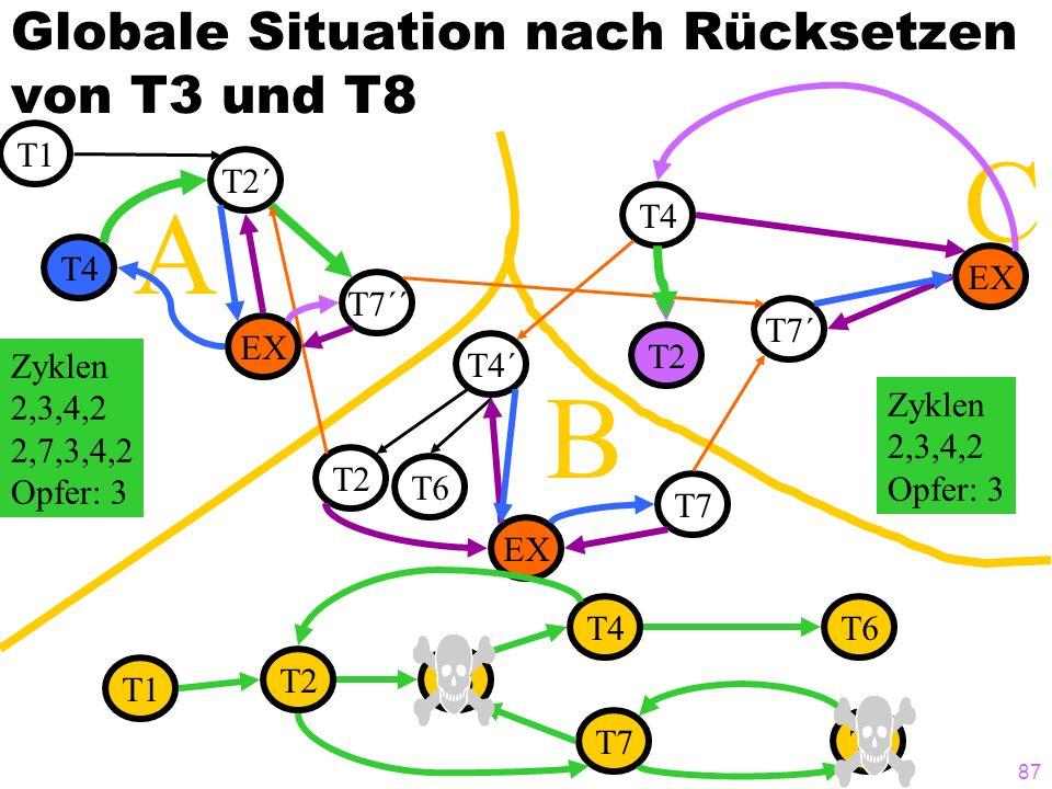 Globale Situation nach Rücksetzen von T3 und T8