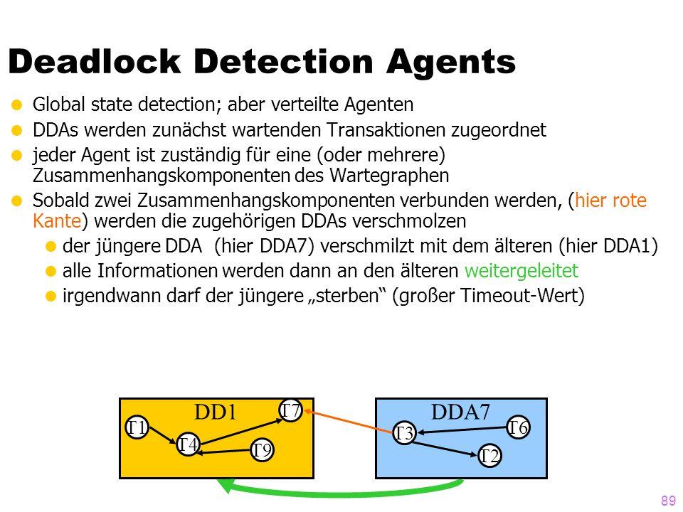 Deadlock Detection Agents