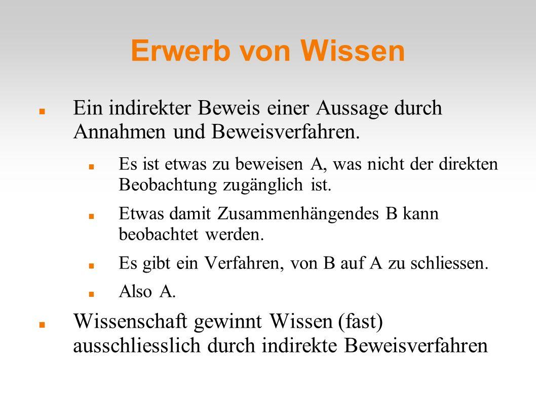 Erwerb von Wissen Ein indirekter Beweis einer Aussage durch Annahmen und Beweisverfahren.