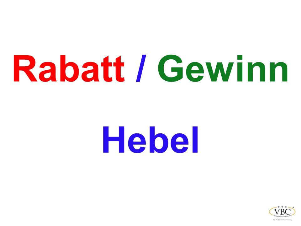 Rabatt / Gewinn Hebel