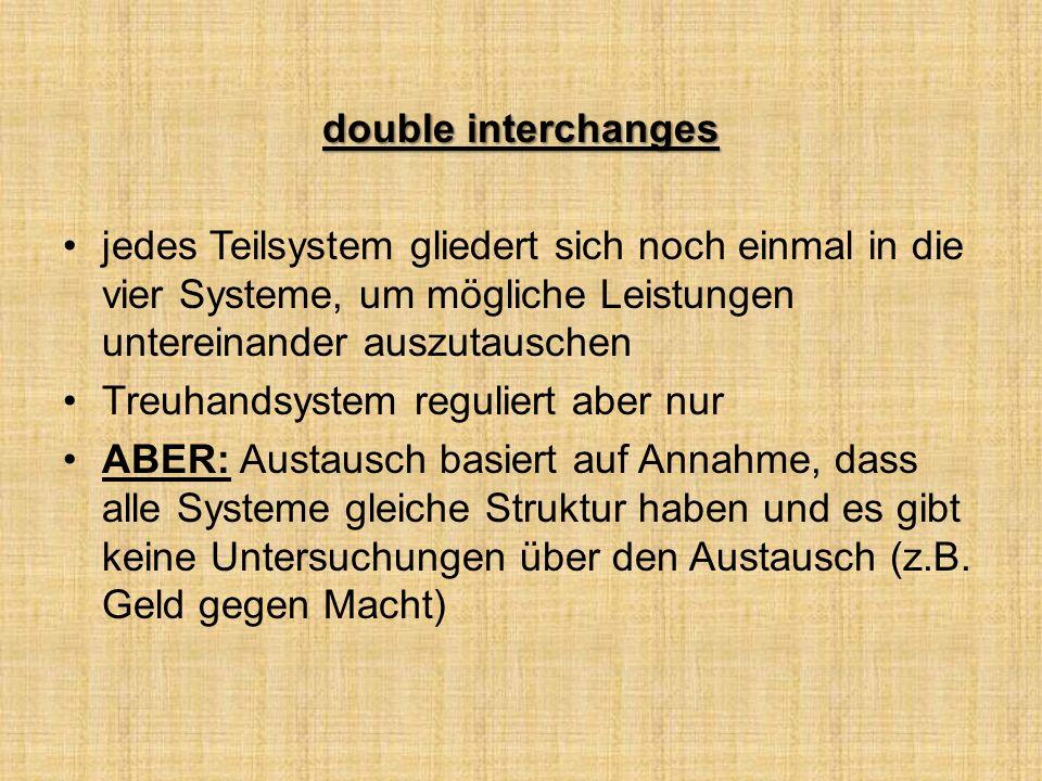 double interchanges jedes Teilsystem gliedert sich noch einmal in die vier Systeme, um mögliche Leistungen untereinander auszutauschen.