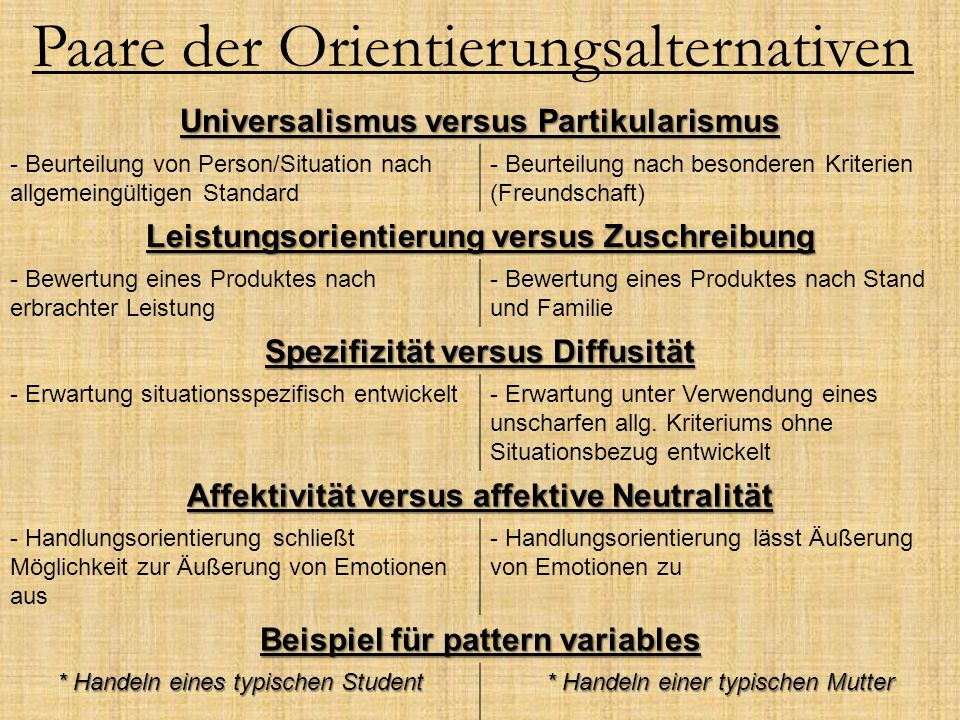 Paare der Orientierungsalternativen