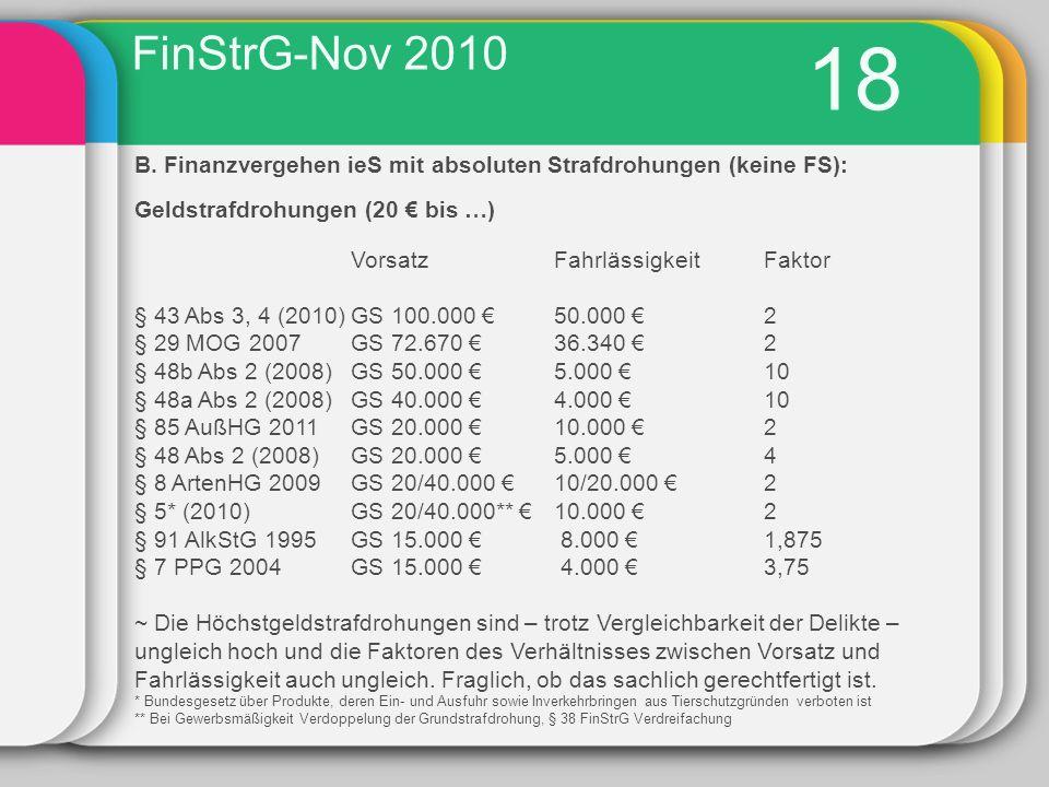 FinStrG-Nov 2010 18. B. Finanzvergehen ieS mit absoluten Strafdrohungen (keine FS): Geldstrafdrohungen (20 € bis …)