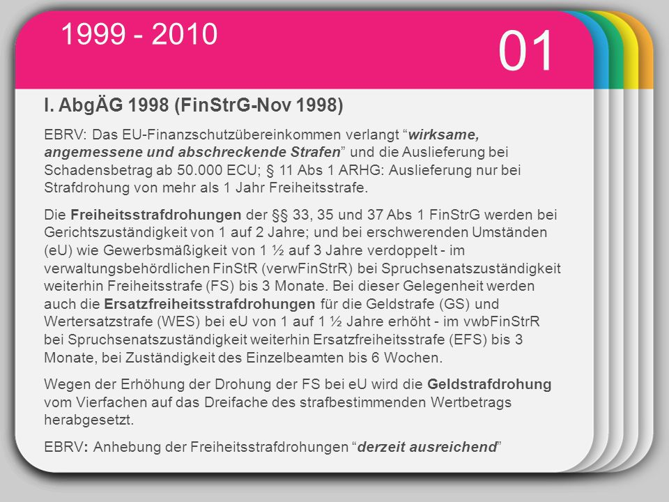 WINTER 01 Template I. AbgÄG 1998 (FinStrG-Nov 1998)