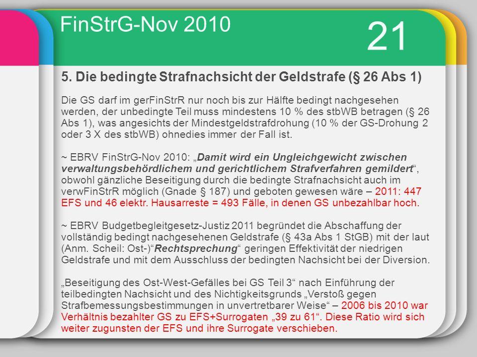 FinStrG-Nov 2010 21. 5. Die bedingte Strafnachsicht der Geldstrafe (§ 26 Abs 1)