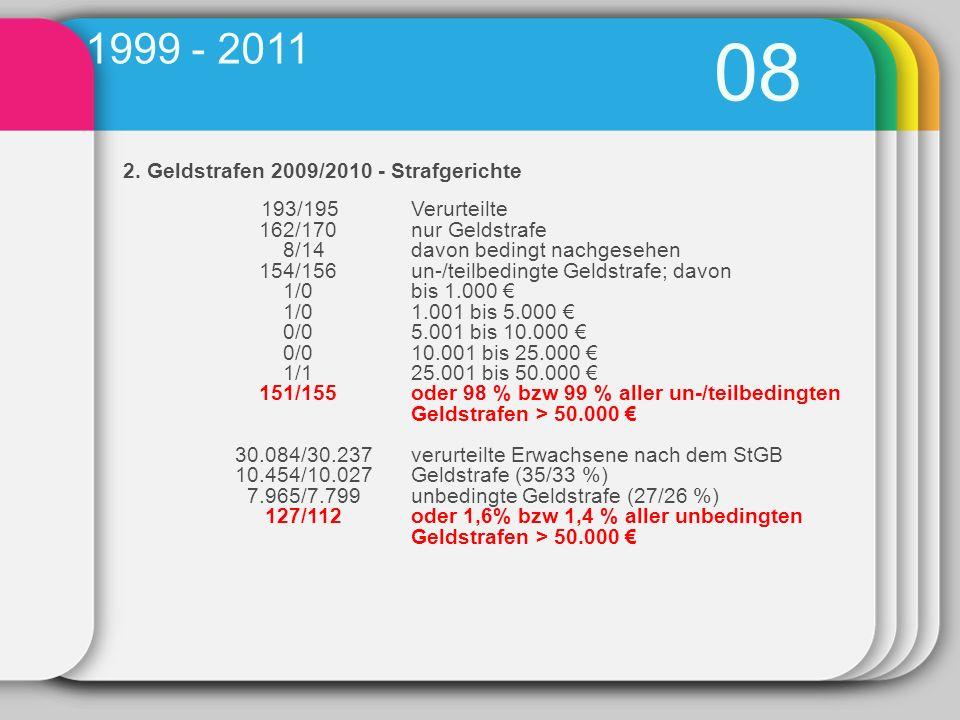 08 1999 - 2011 2. Geldstrafen 2009/2010 - Strafgerichte
