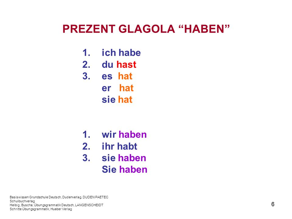 PREZENT GLAGOLA HABEN