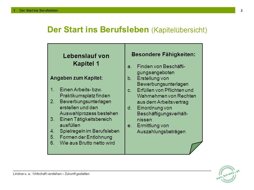 Der Start ins Berufsleben (Kapitelübersicht)