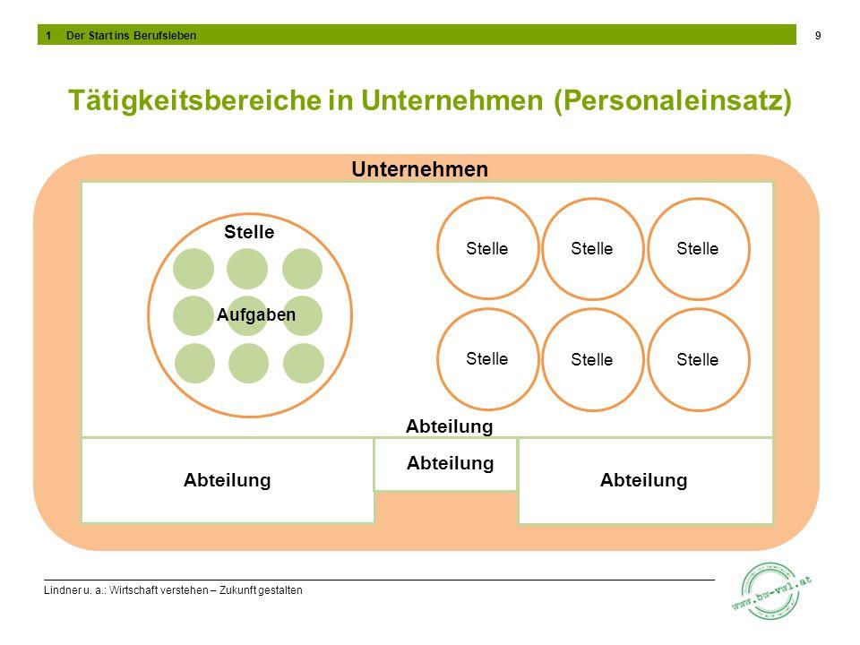 Tätigkeitsbereiche in Unternehmen (Personaleinsatz)