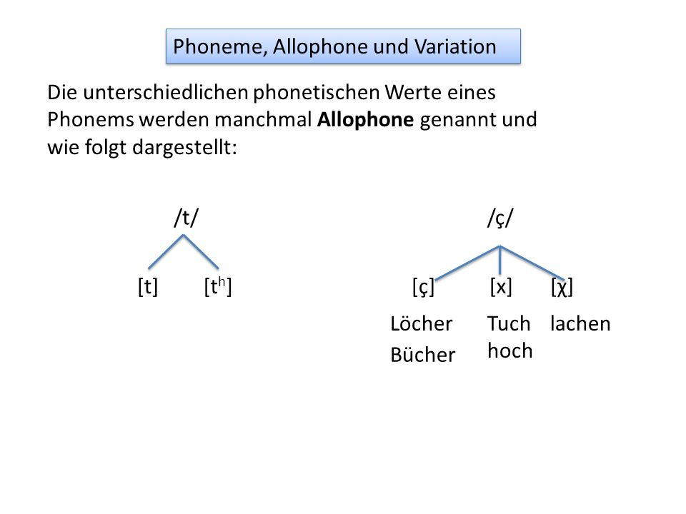 Phoneme, Allophone und Variation