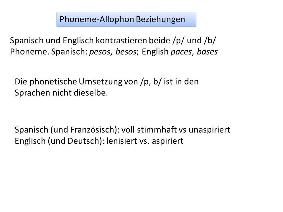 Phoneme-Allophon Beziehungen
