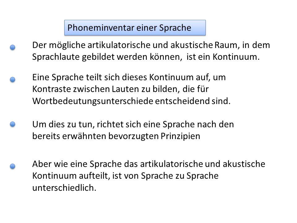 Phoneminventar einer Sprache