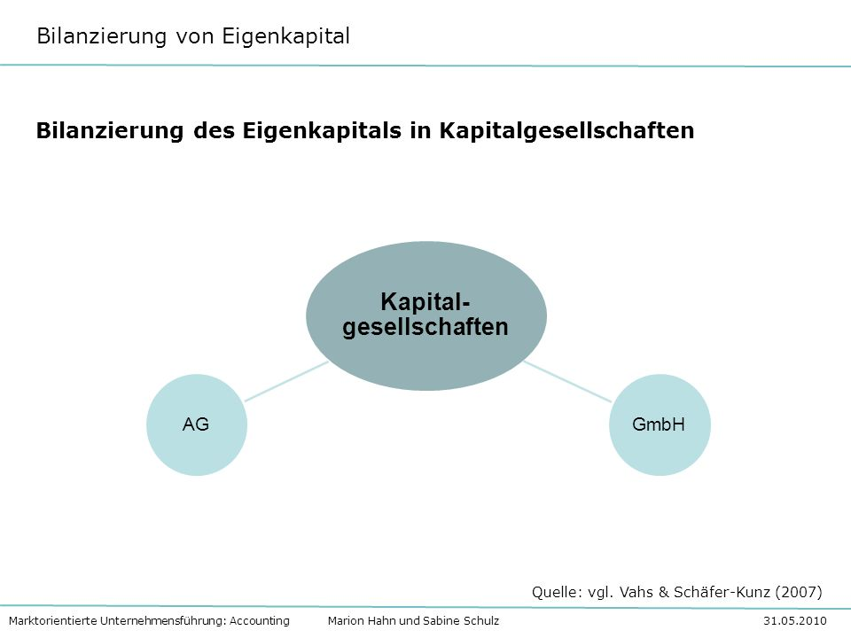 Kapital-gesellschaften