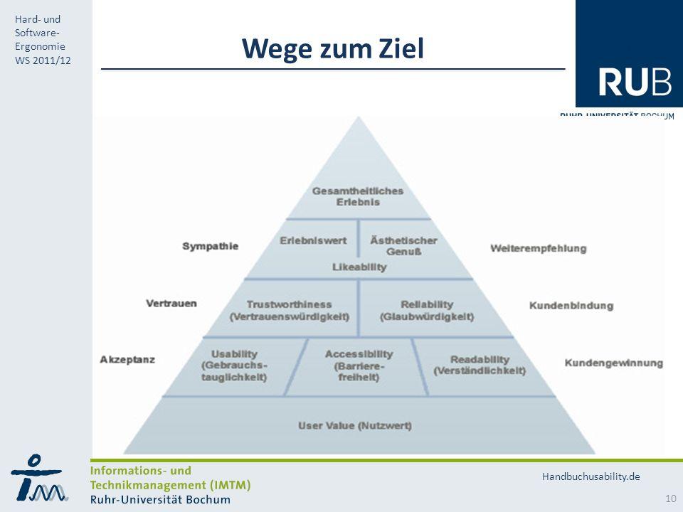 Wege zum Ziel Handbuchusability.de