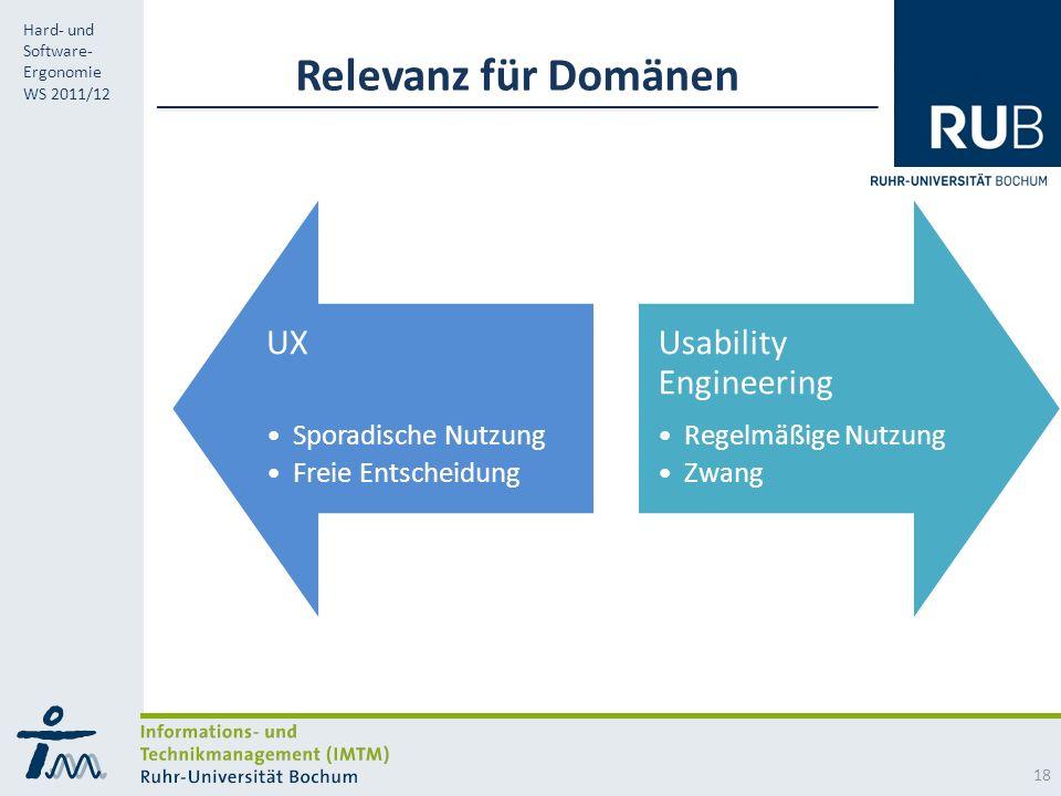 Relevanz für Domänen UX Usability Engineering Sporadische Nutzung