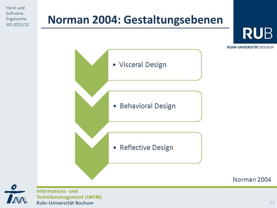 Norman 2004: Gestaltungsebenen