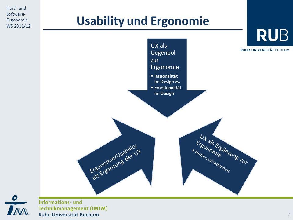 Usability und Ergonomie