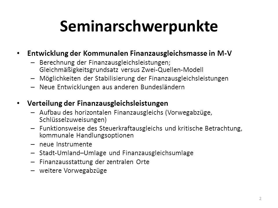 Seminarschwerpunkte Entwicklung der Kommunalen Finanzausgleichsmasse in M-V.