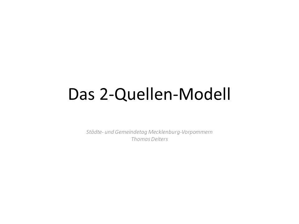 Städte- und Gemeindetag Mecklenburg-Vorpommern Thomas Deiters