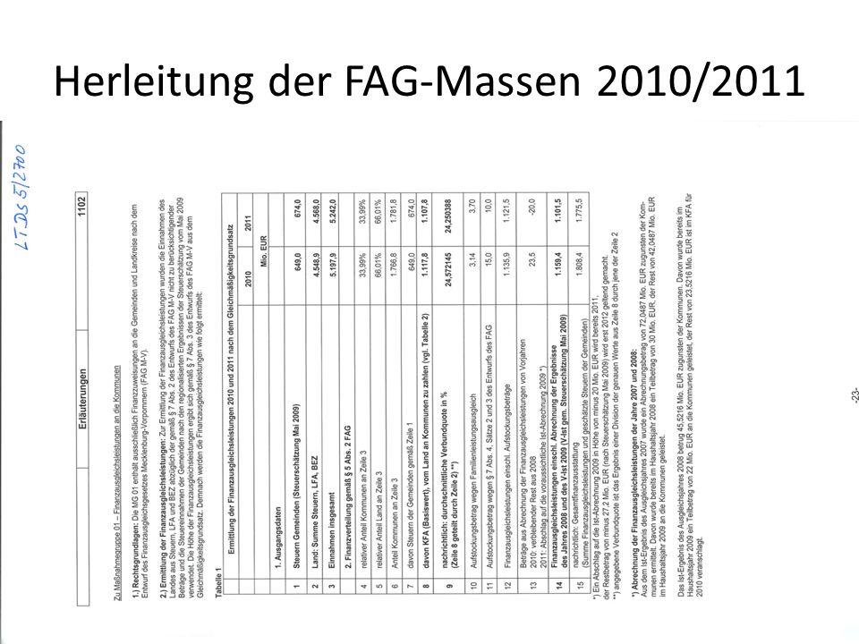 Herleitung der FAG-Massen 2010/2011